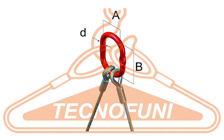 Tiro a 2 bracci in fune di acciaio: Dimensioni campanella